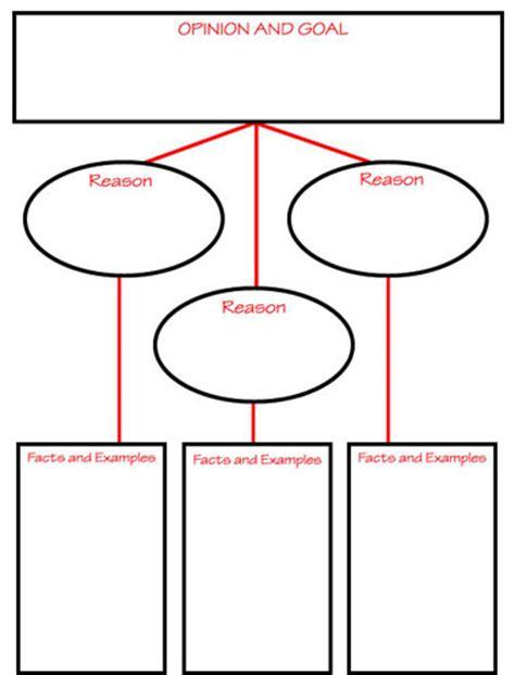 How to write Perfect Persuasive Essays Literacy Ideas